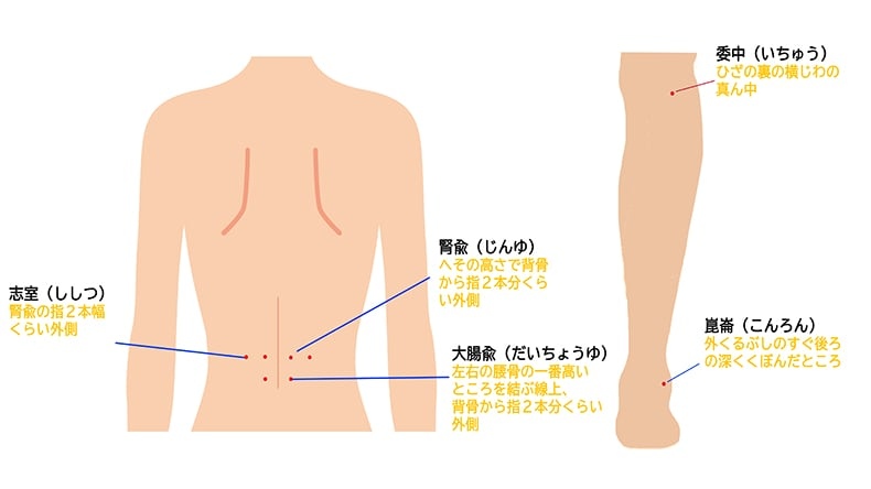 腰痛対策マッサージ3