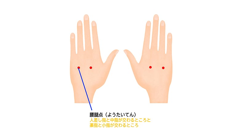 腰痛対策マッサージ4