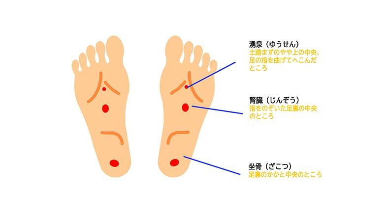 腰痛対策マッサージ6