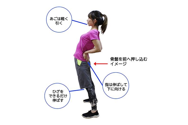 腰痛を軽くする5つの体操4