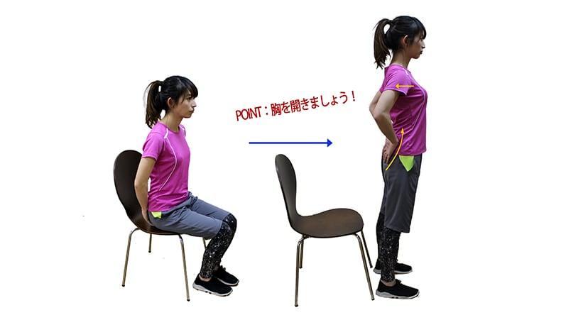 腰痛を軽くする立ち方2